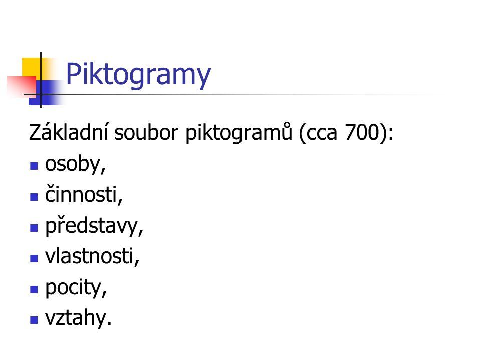 Piktogramy Základní soubor piktogramů (cca 700): osoby, činnosti,