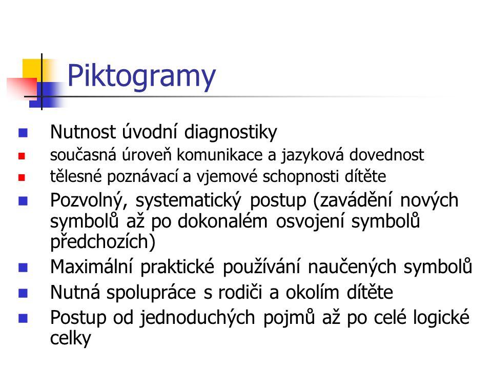 Piktogramy Nutnost úvodní diagnostiky