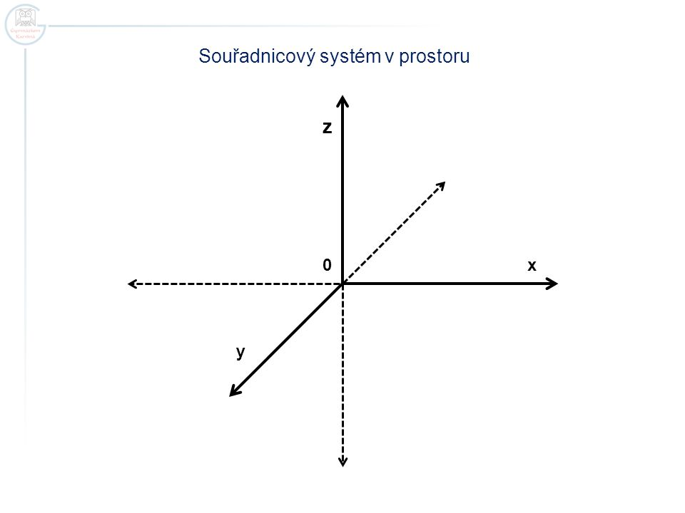 Souřadnicový systém v prostoru