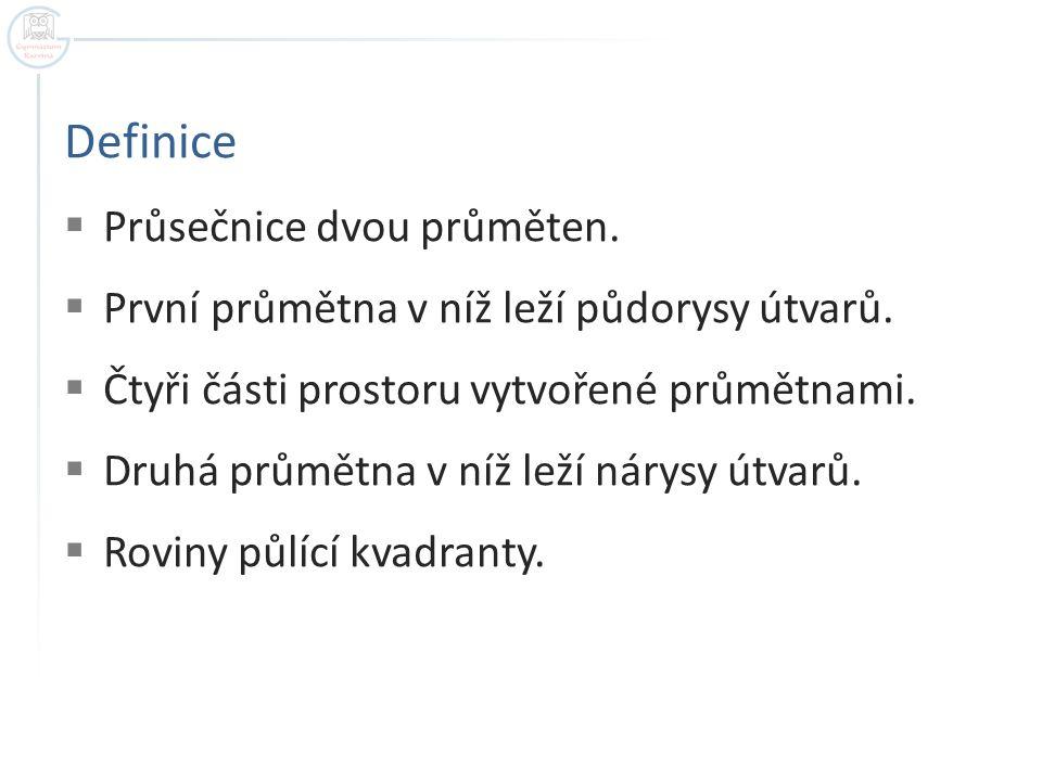 Definice Průsečnice dvou průměten.