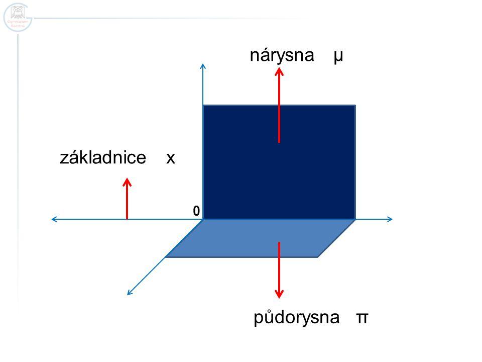 nárysna μ základnice x půdorysna π