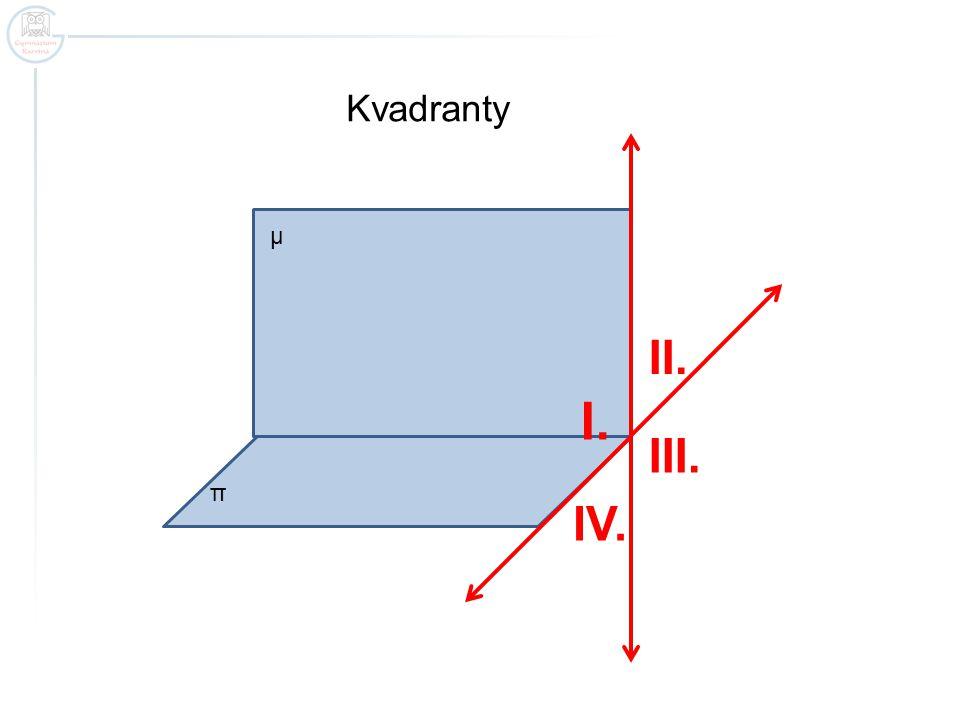 Kvadranty μ II. I. III. π IV.
