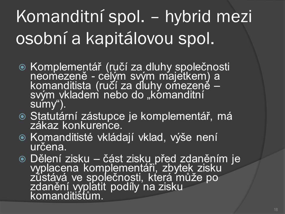 Komanditní spol. – hybrid mezi osobní a kapitálovou spol.