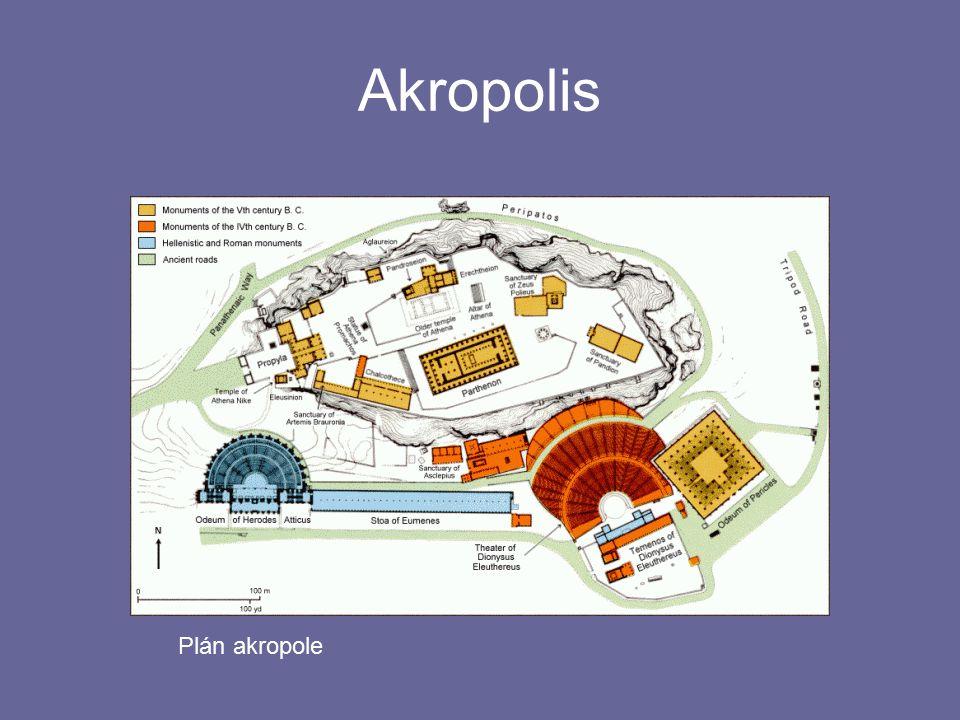 Akropolis Plán akropole