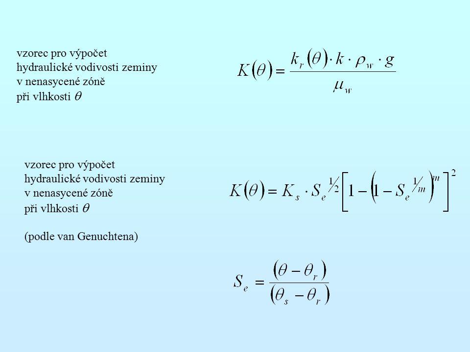 vzorec pro výpočet hydraulické vodivosti zeminy v nenasycené zóně