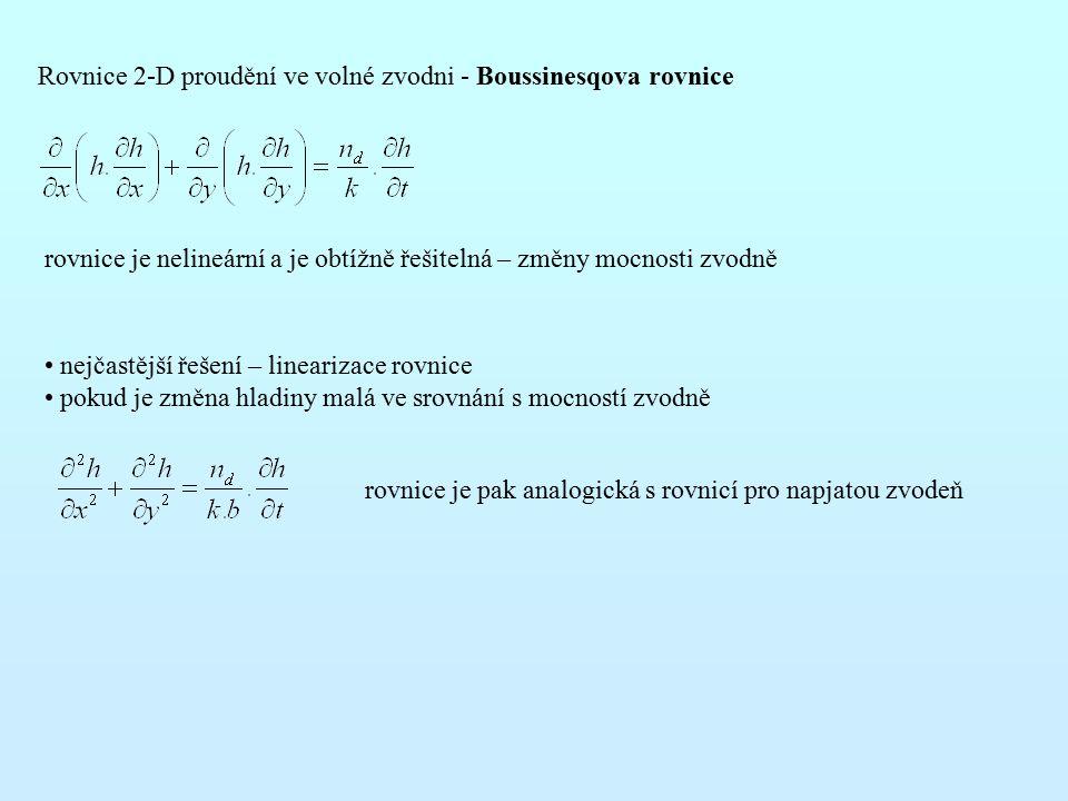 Rovnice 2-D proudění ve volné zvodni - Boussinesqova rovnice