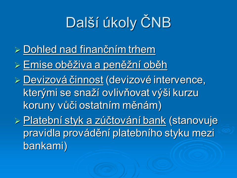 Další úkoly ČNB Dohled nad finančním trhem