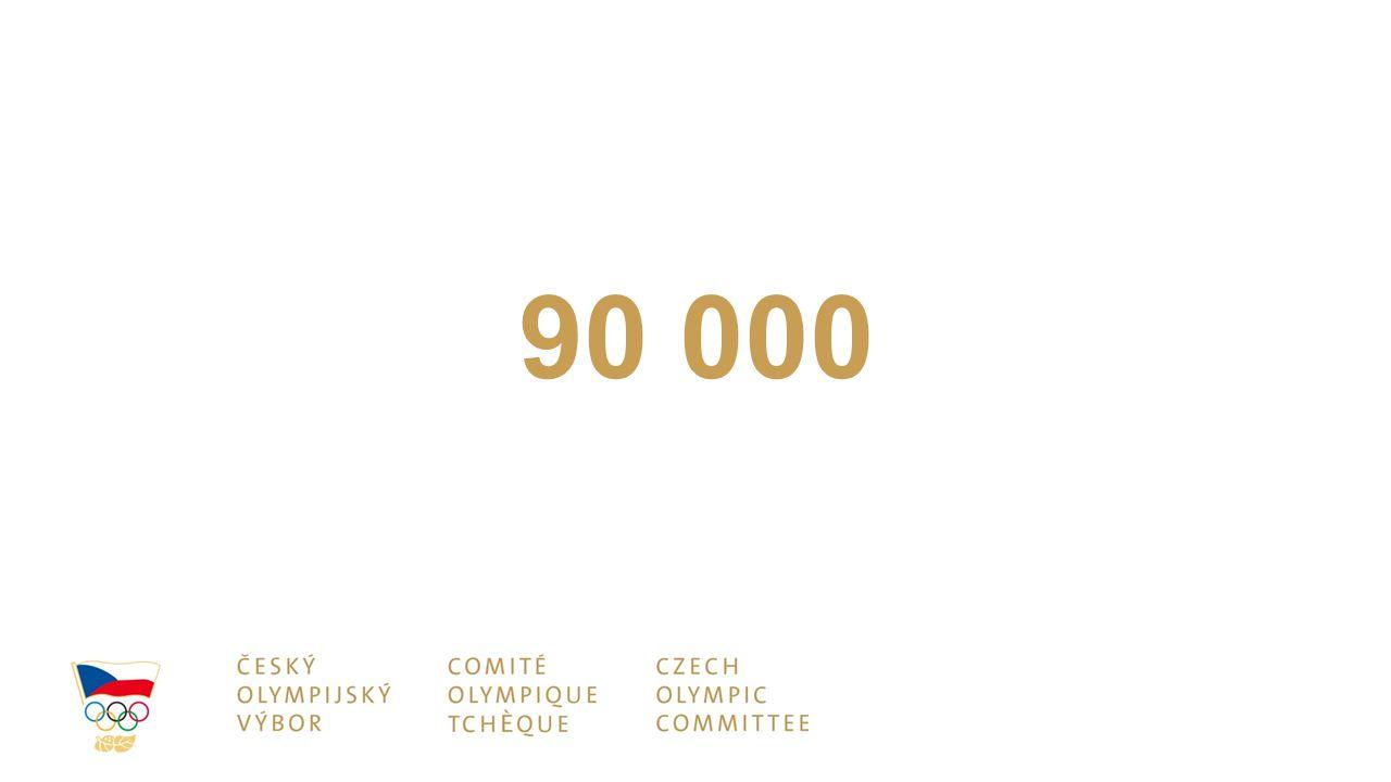 90 000
