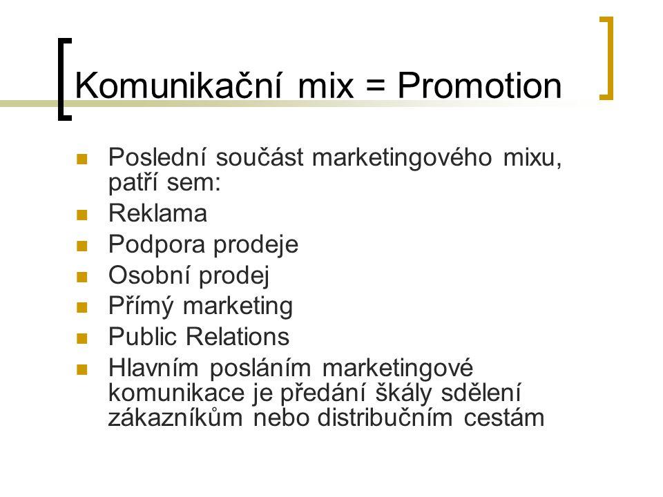 Komunikační mix = Promotion