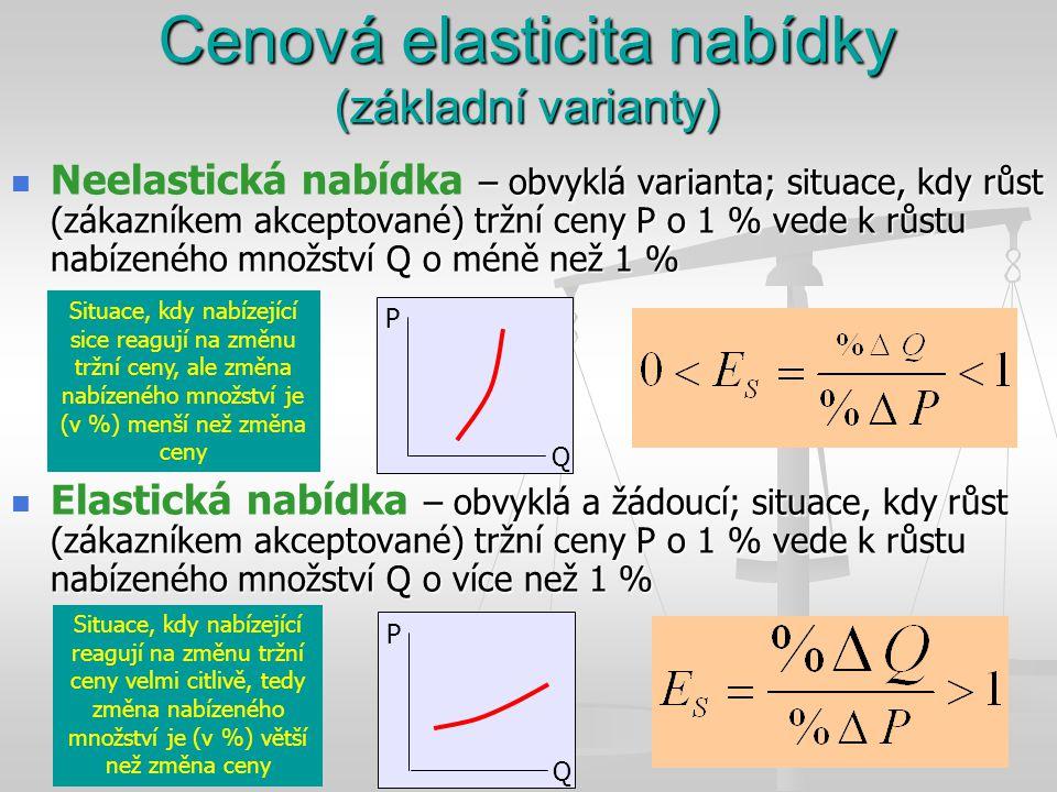 Cenová elasticita nabídky (základní varianty)