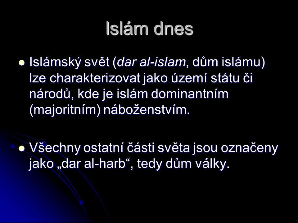 Islám dnes