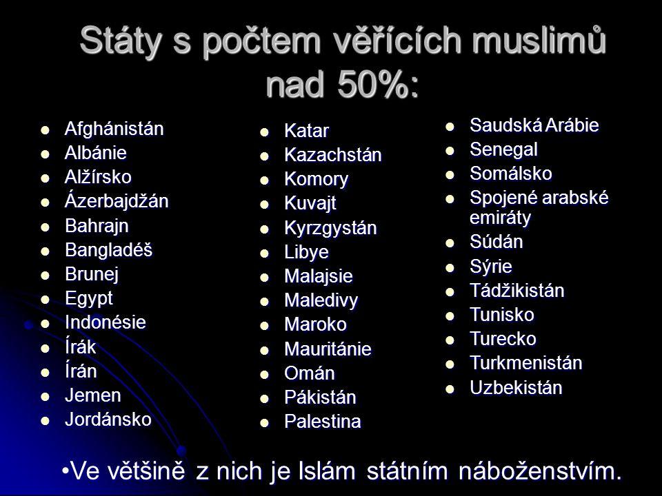 Státy s počtem věřících muslimů nad 50%: