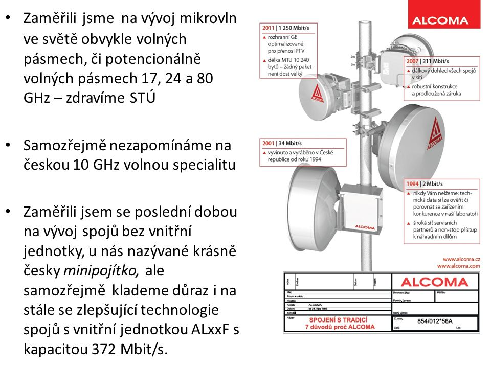 Zaměřili jsme na vývoj mikrovln ve světě obvykle volných pásmech, či potencionálně volných pásmech 17, 24 a 80 GHz – zdravíme STÚ