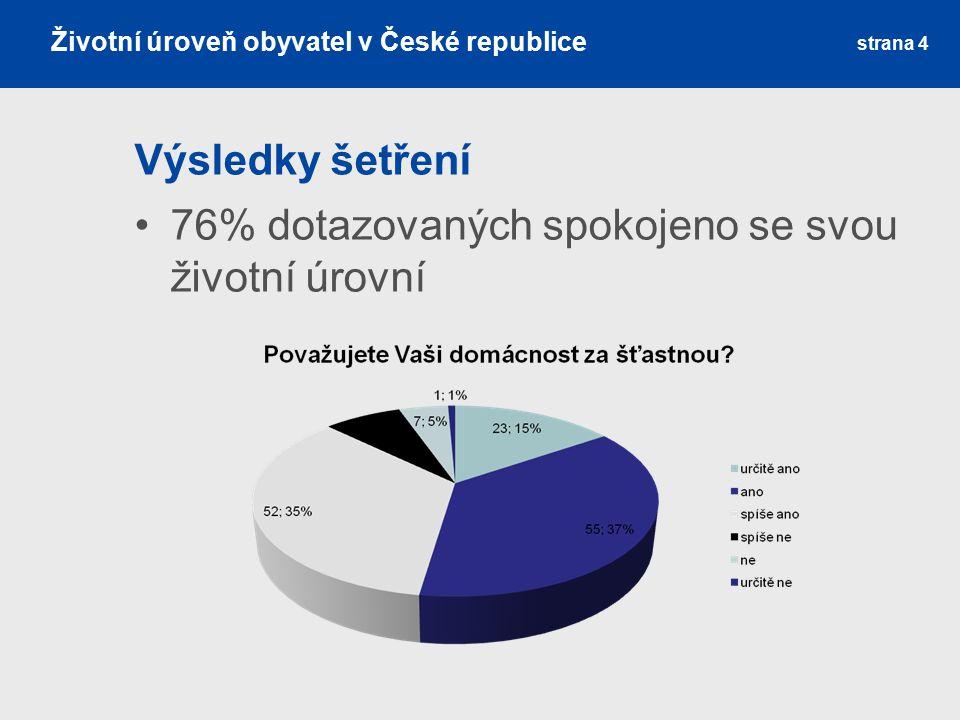 76% dotazovaných spokojeno se svou životní úrovní
