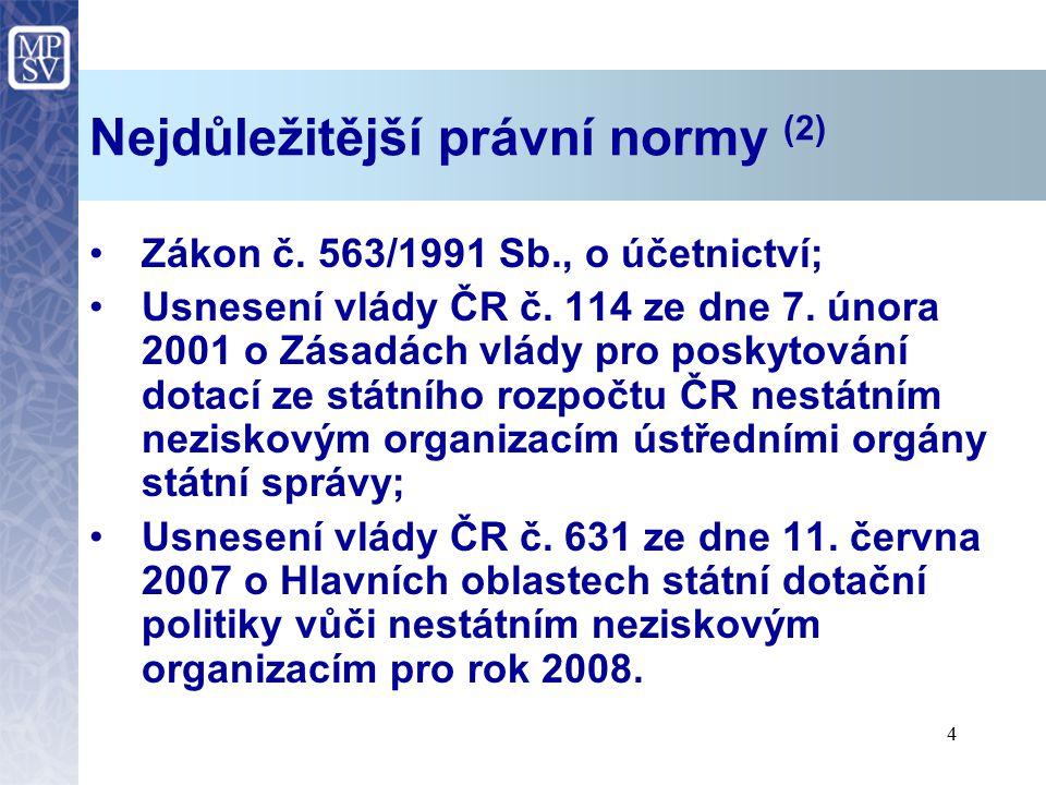 Nejdůležitější právní normy (2)