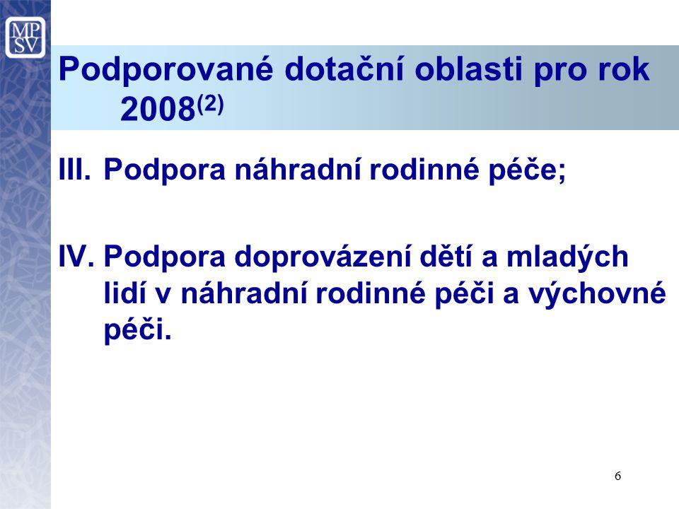 Podporované dotační oblasti pro rok 2008(2)