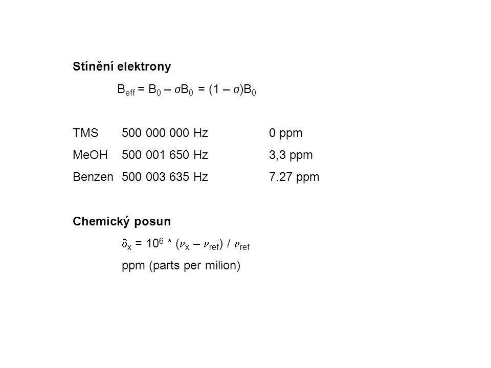 Stínění elektrony Beff = B0 – sB0 = (1 – s)B0. TMS 500 000 000 Hz 0 ppm. MeOH 500 001 650 Hz 3,3 ppm.