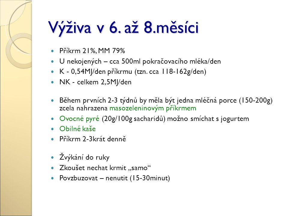 Výživa v 6. až 8.měsíci Příkrm 21%, MM 79%