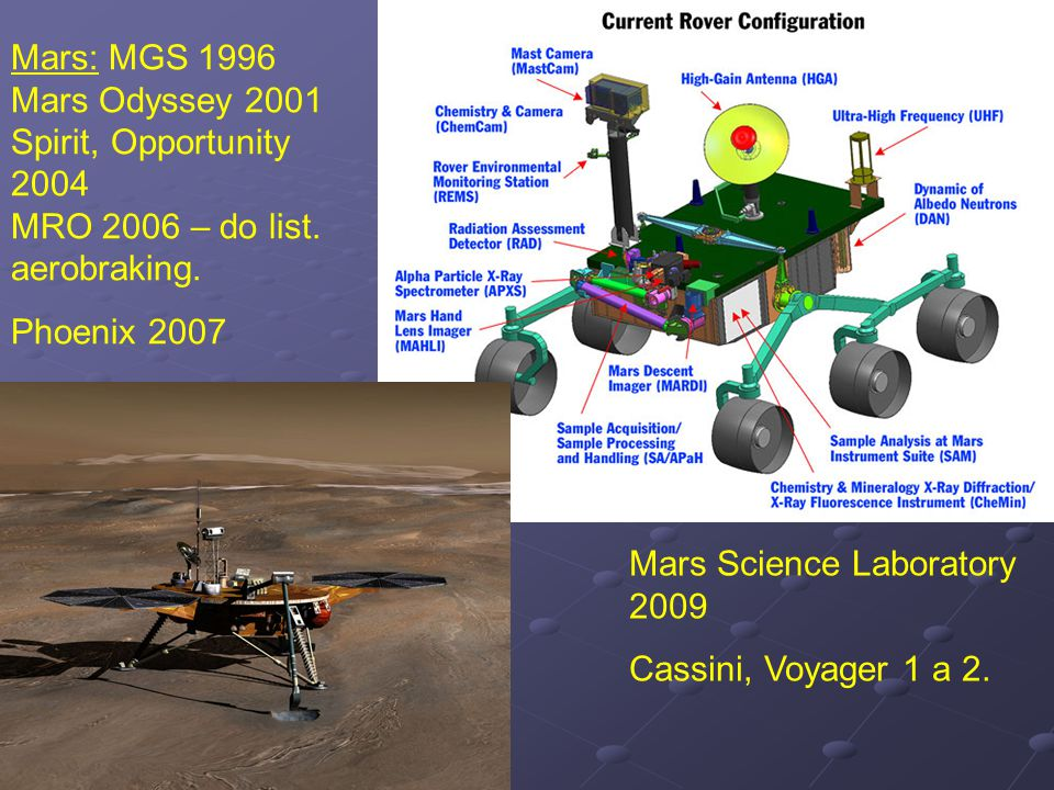 Mars: MGS 1996 Mars Odyssey 2001 Spirit, Opportunity 2004 MRO 2006 – do list. aerobraking.
