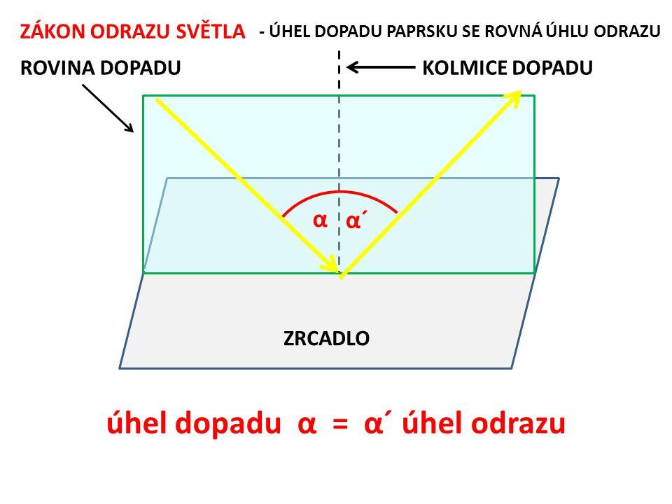 úhel dopadu α = α´ úhel odrazu