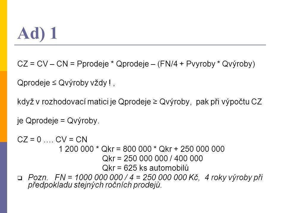 Ad) 1 CZ = CV – CN = Pprodeje * Qprodeje – (FN/4 + Pvyroby * Qvýroby)