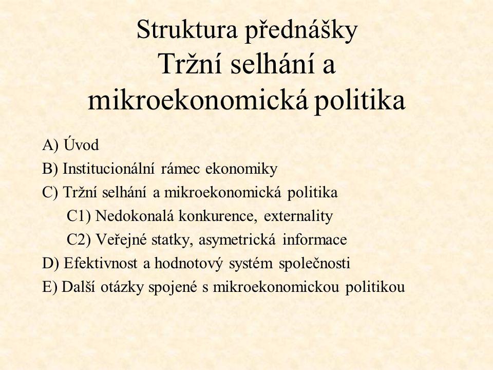 Struktura přednášky Tržní selhání a mikroekonomická politika