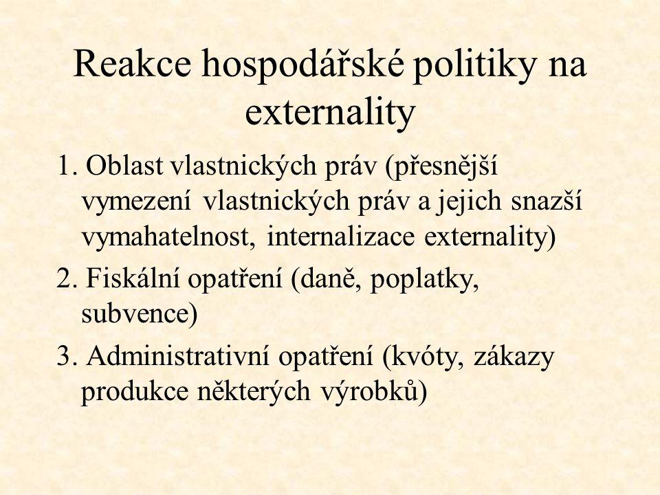Reakce hospodářské politiky na externality