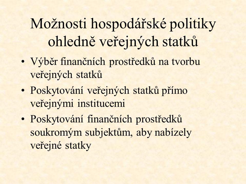 Možnosti hospodářské politiky ohledně veřejných statků