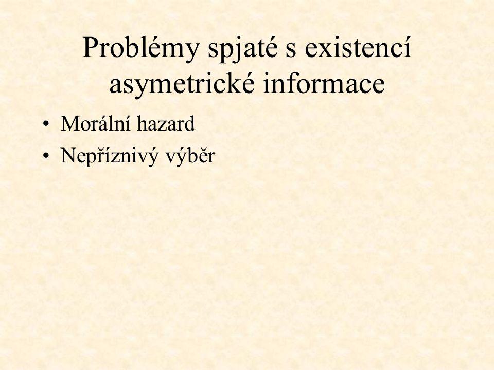 Problémy spjaté s existencí asymetrické informace