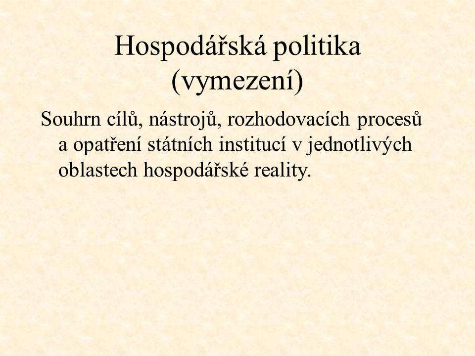 Hospodářská politika (vymezení)