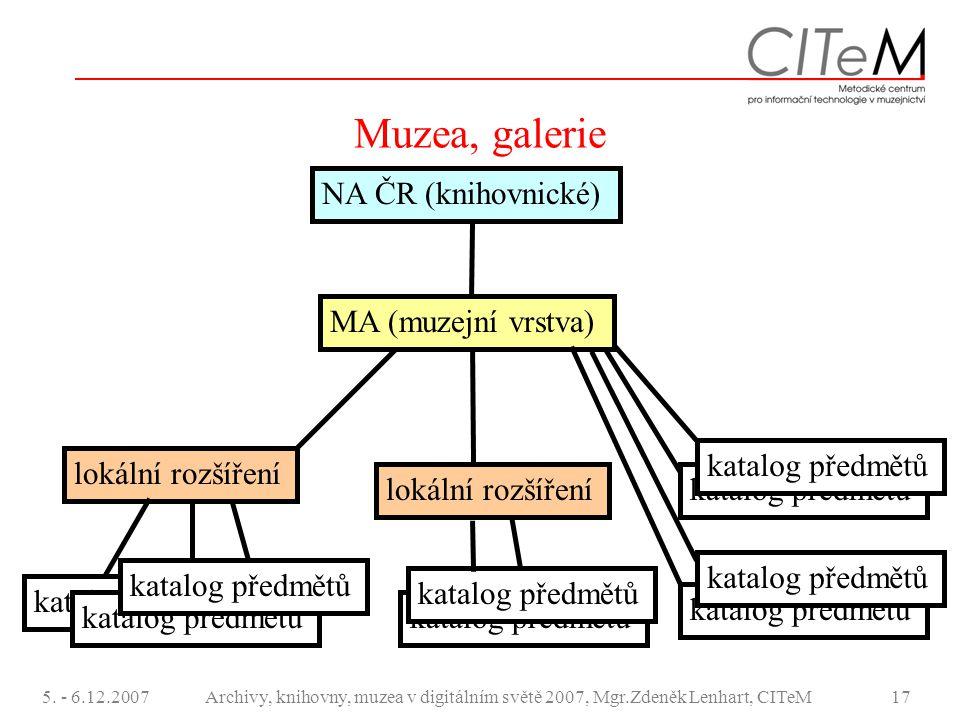 Muzea, galerie NA ČR (knihovnické) MA (muzejní vrstva)