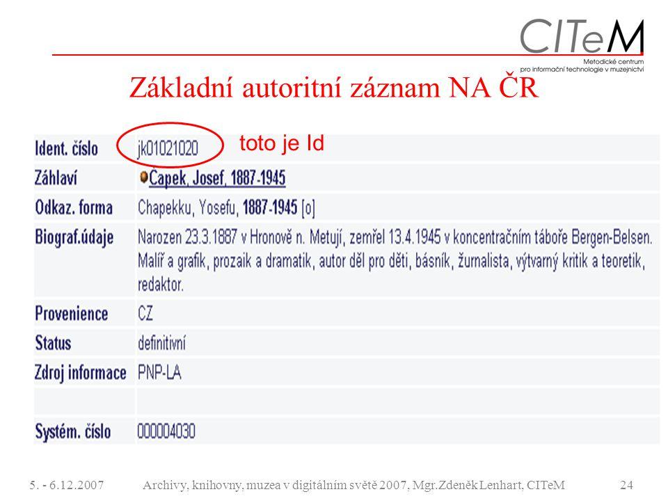Základní autoritní záznam NA ČR