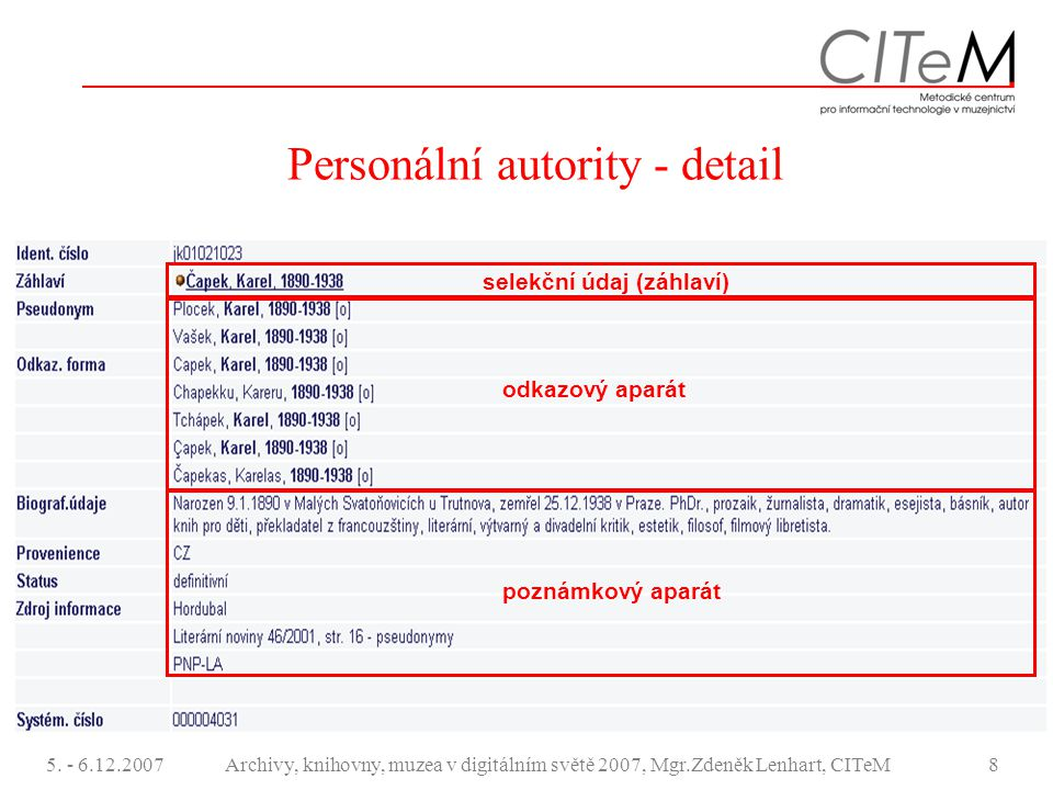Personální autority - detail