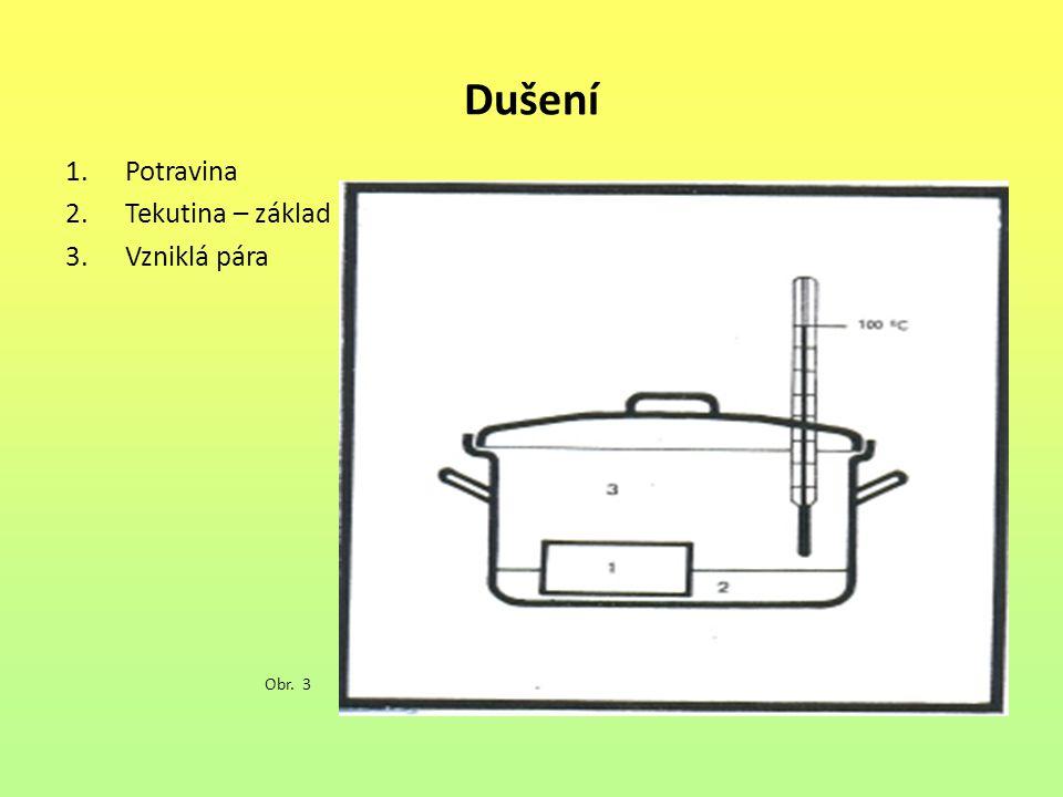 Dušení Potravina Tekutina – základ Vzniklá pára Obr. 3