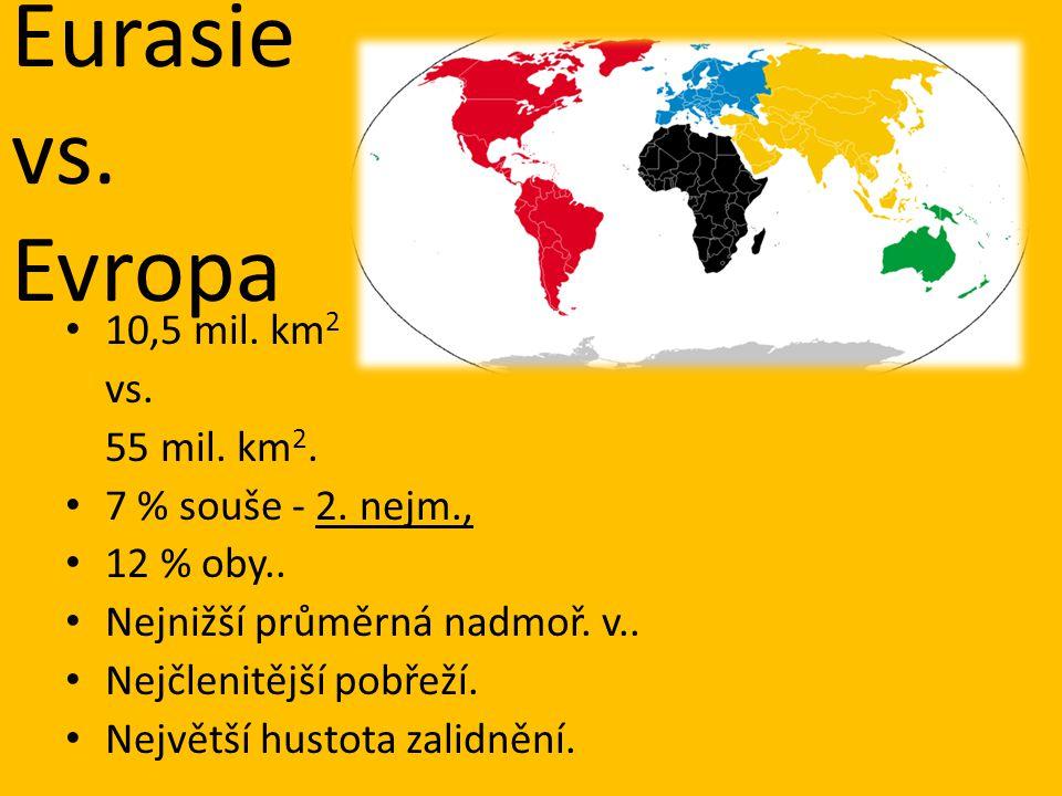 Eurasie vs. Evropa 10,5 mil. km2 vs. 55 mil. km2.