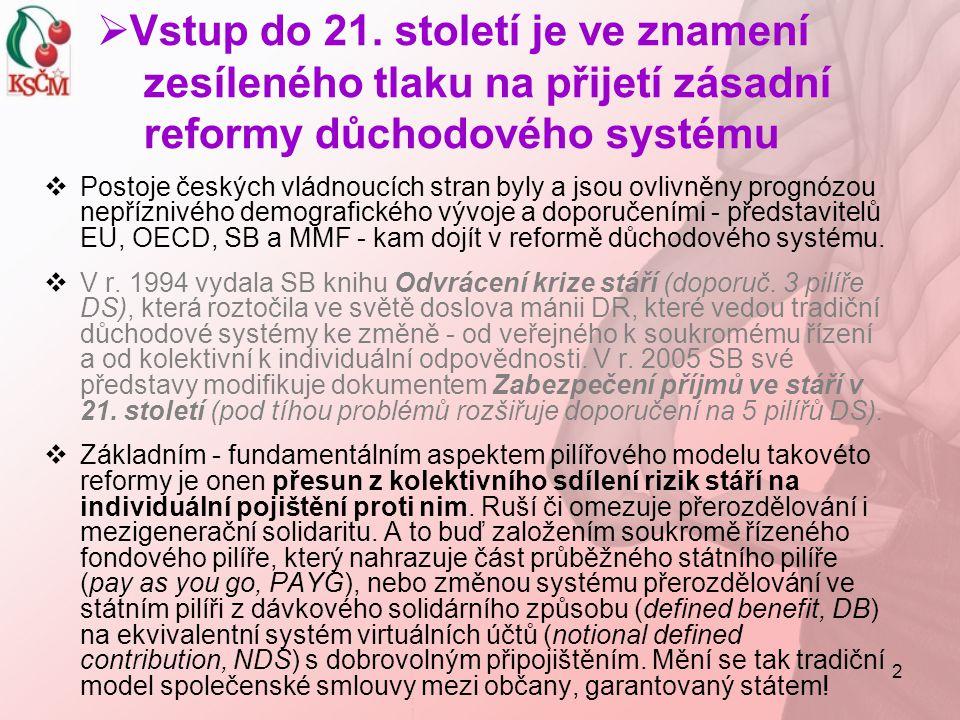 Vstup do 21. století je ve znamení zesíleného tlaku na přijetí zásadní reformy důchodového systému