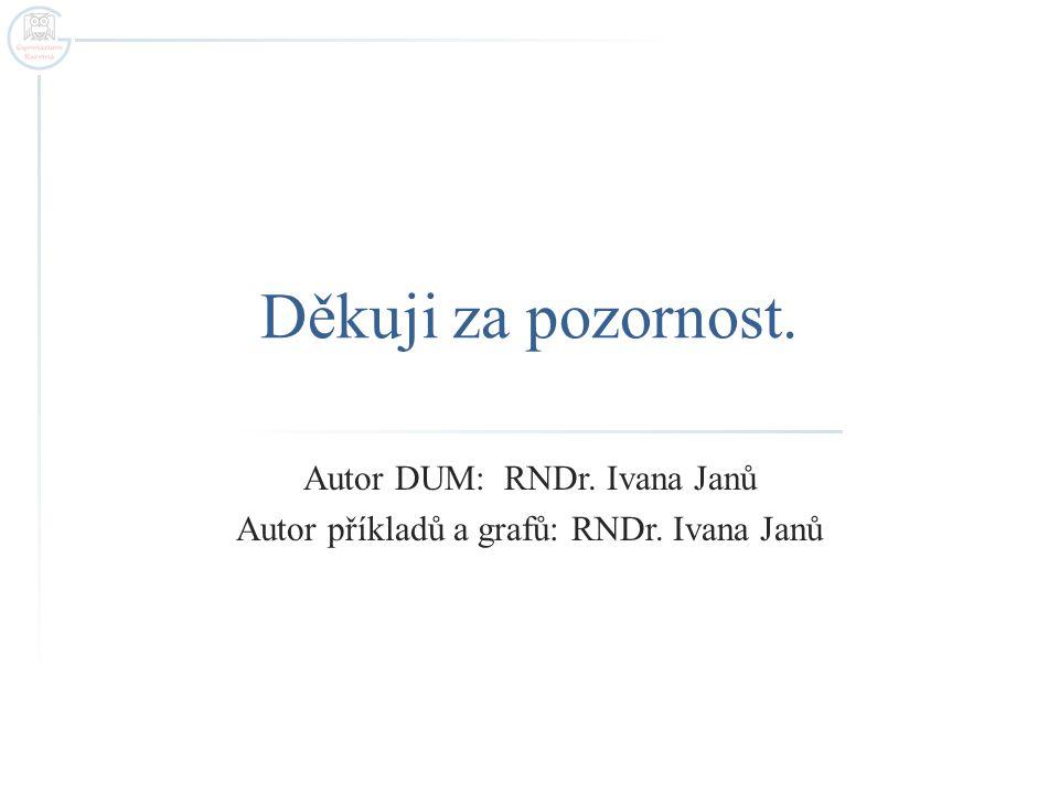 Autor DUM: RNDr. Ivana Janů Autor příkladů a grafů: RNDr. Ivana Janů
