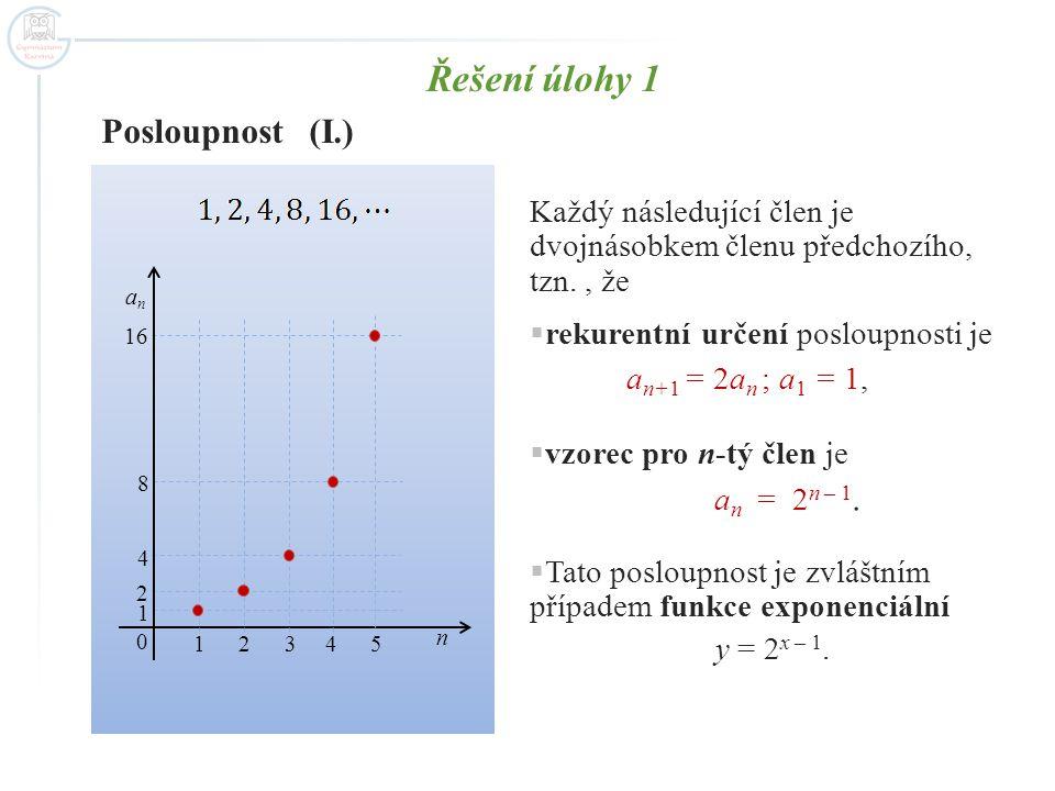Řešení úlohy 1 Posloupnost (I.) an+1 = 2an ; a1 = 1, an = 2n – 1.