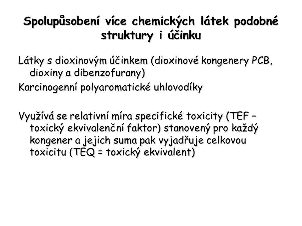 Spolupůsobení více chemických látek podobné struktury i účinku