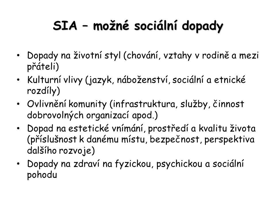 SIA – možné sociální dopady