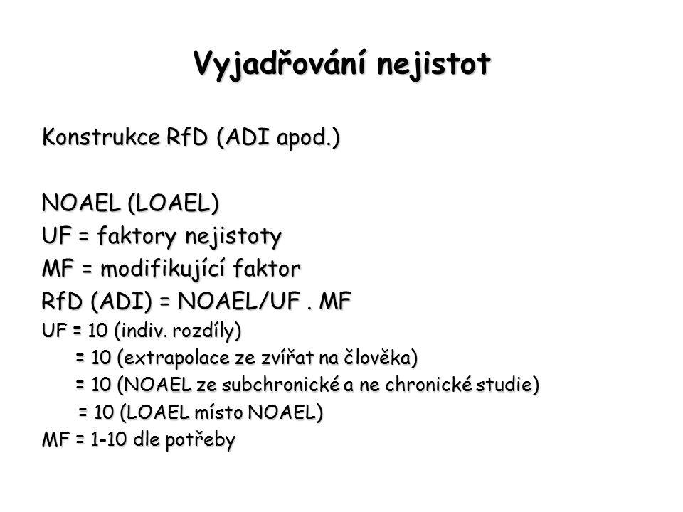 Vyjadřování nejistot Konstrukce RfD (ADI apod.) NOAEL (LOAEL)