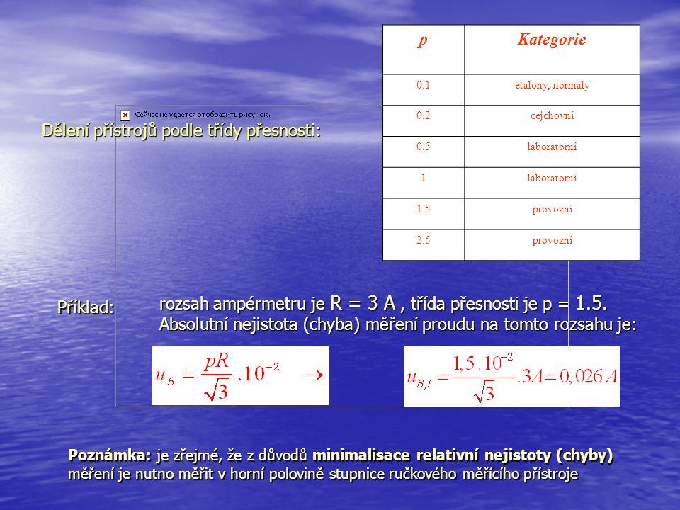 Dělení přístrojů podle třídy přesnosti:
