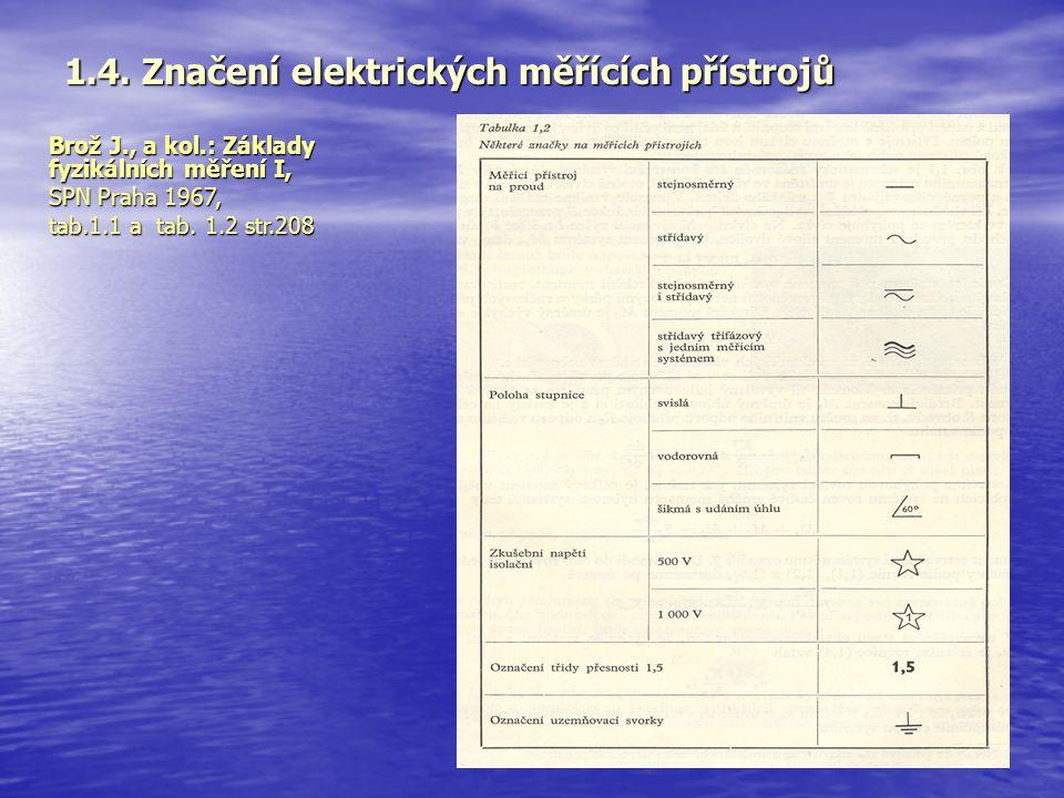 1.4. Značení elektrických měřících přístrojů