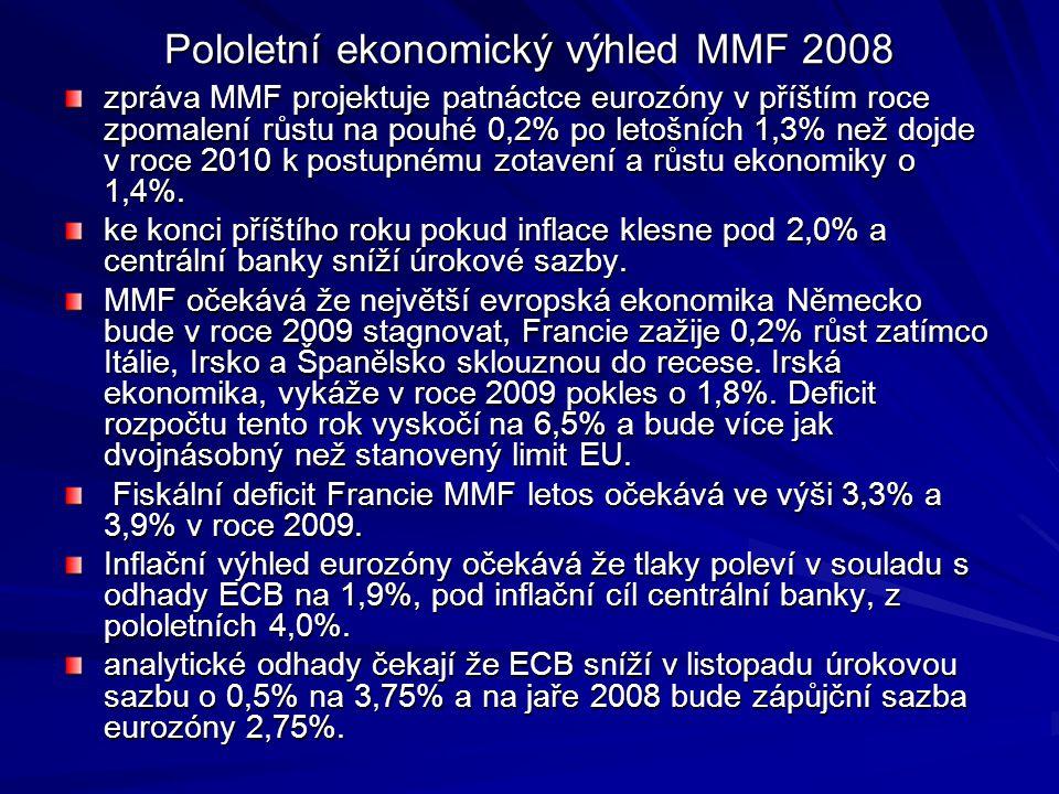 Pololetní ekonomický výhled MMF 2008
