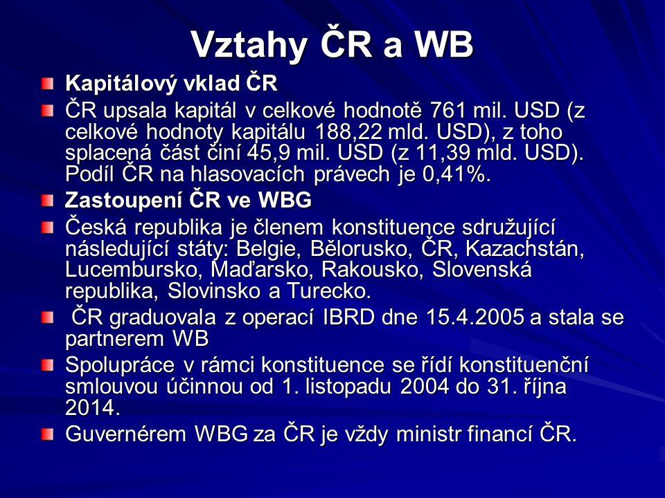 Vztahy ČR a WB Kapitálový vklad ČR