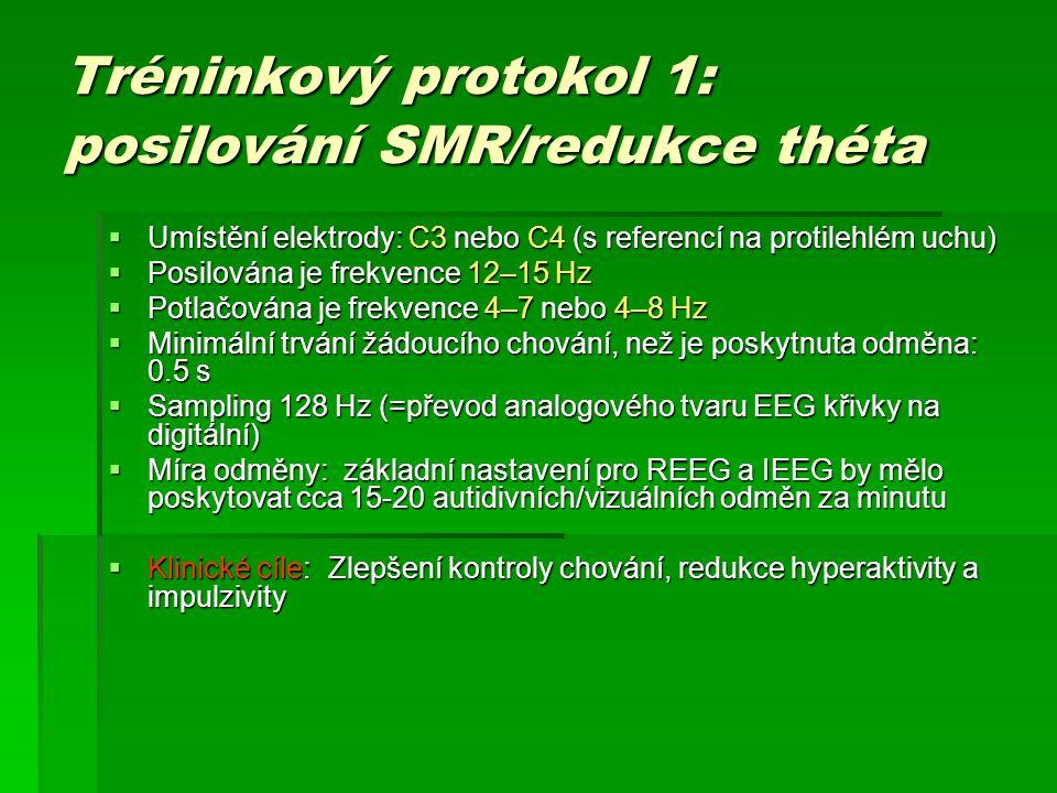 Tréninkový protokol 1: posilování SMR/redukce théta