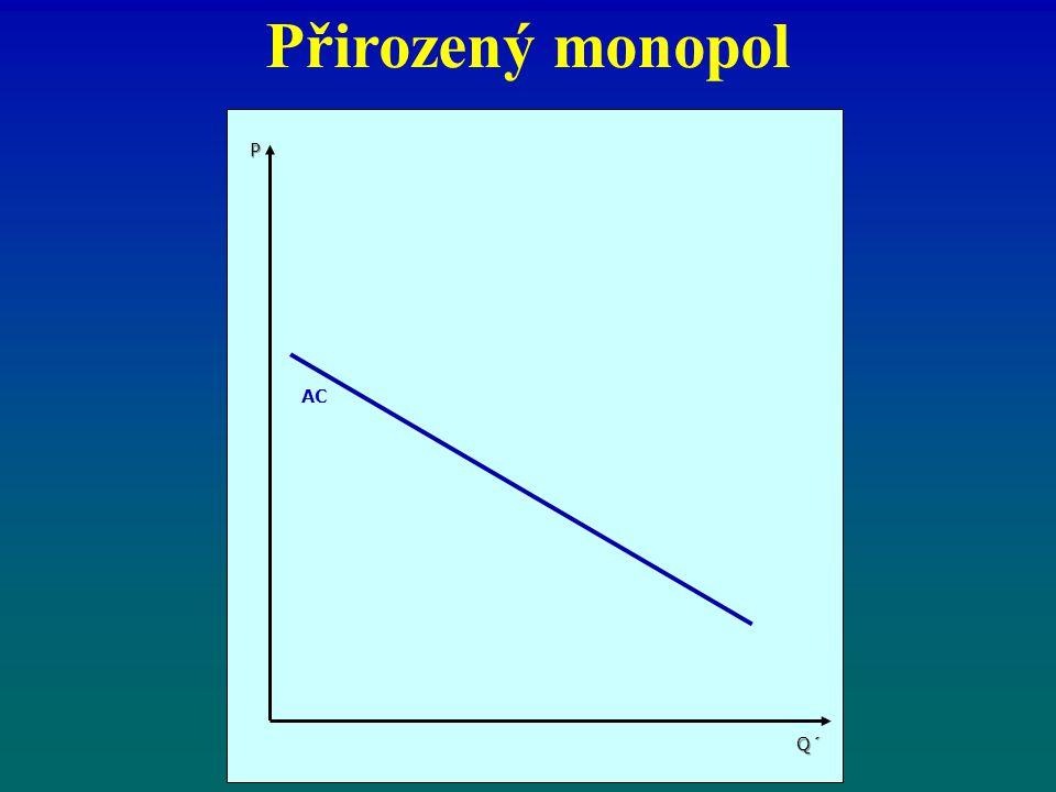 Přirozený monopol P AC Q´