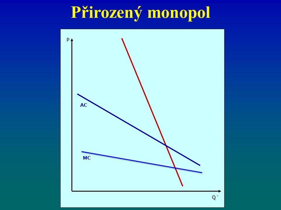 Přirozený monopol P AC MC Q´