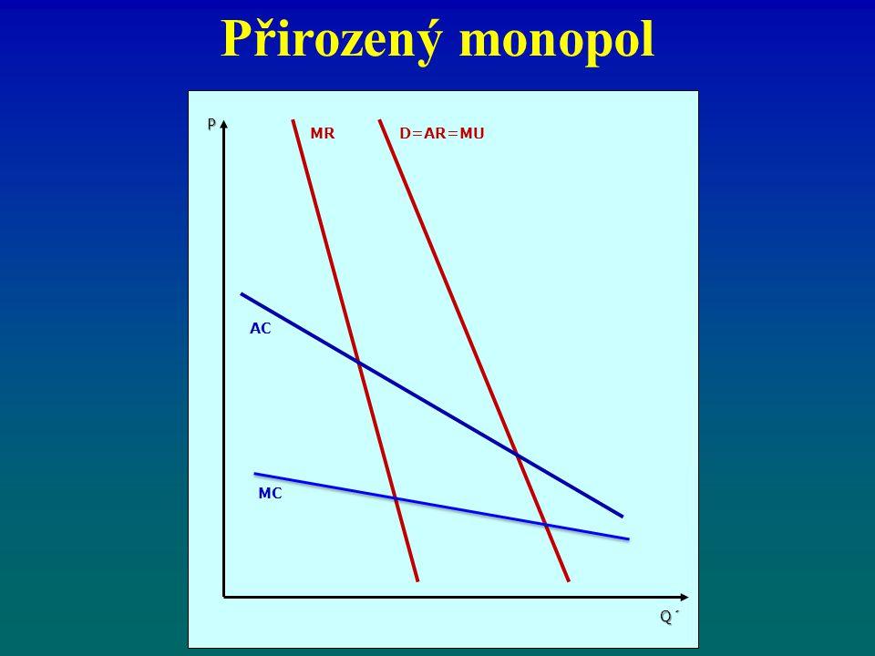 Přirozený monopol P MR D=AR=MU AC MC Q´