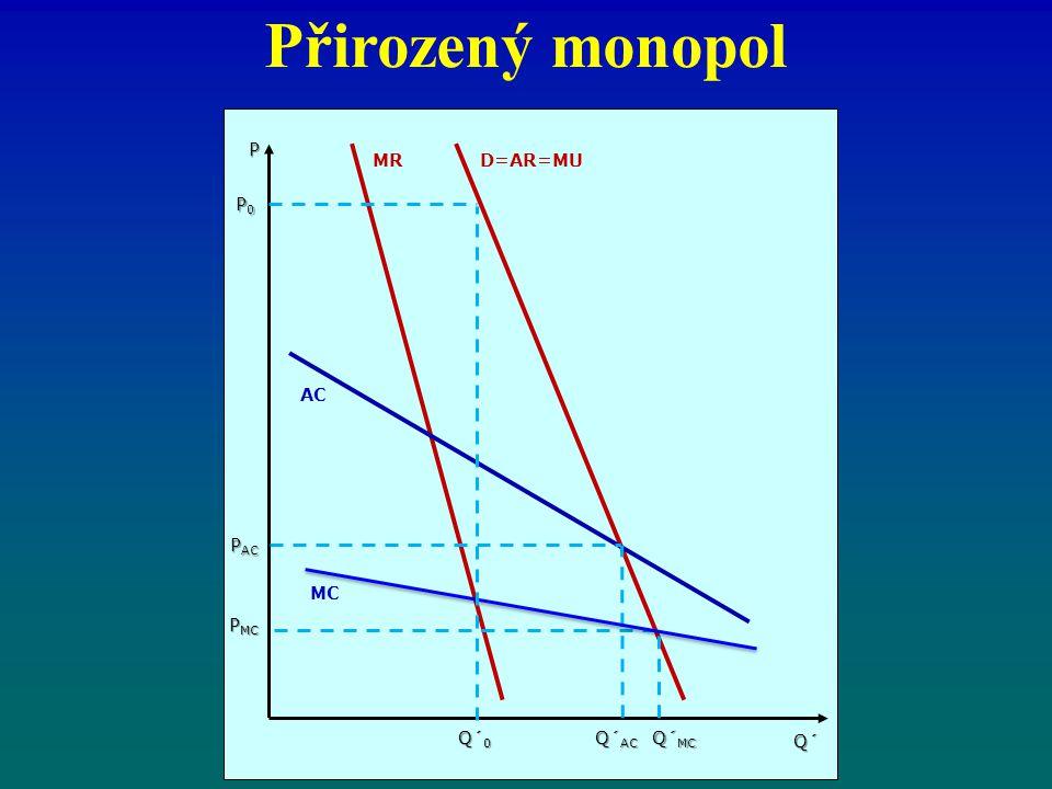 Přirozený monopol P MR D=AR=MU P0 AC PAC MC PMC Q´0 Q´AC Q´MC Q´